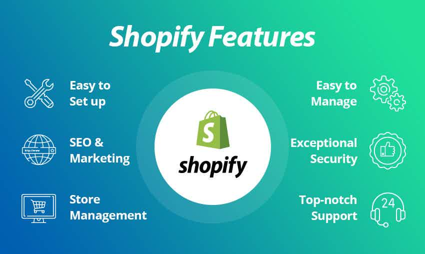 Shopify Features