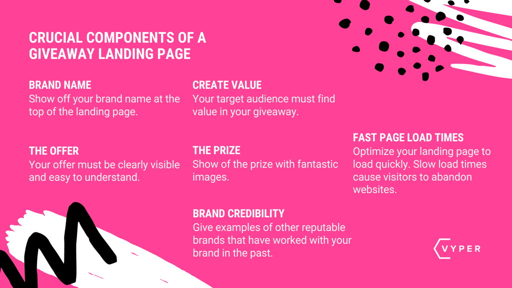 Giveaway Landing Page Infographic