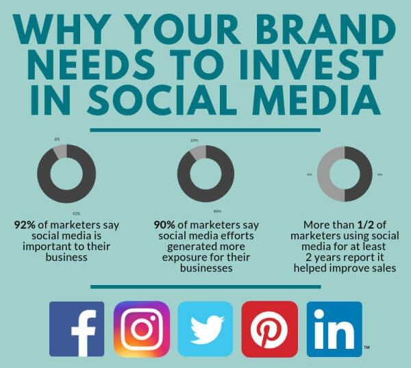 social media marketing info