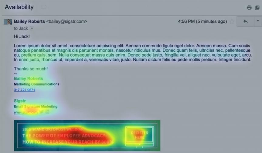 email eye tracking analysis