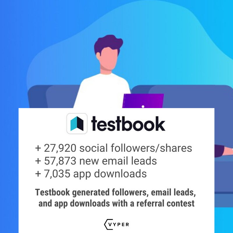 Testbook Case Study
