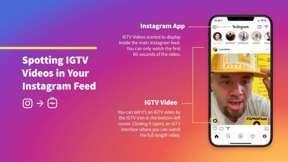 instagram and IGTV format