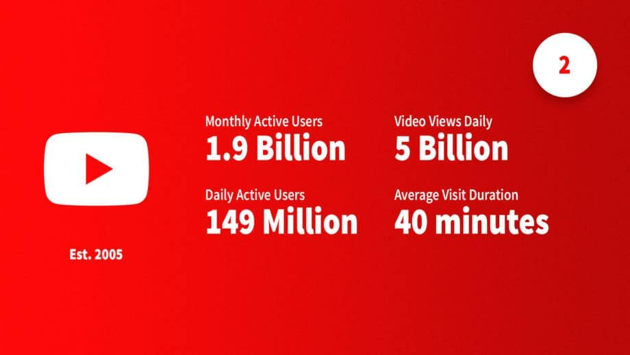 social media statistics 2019 youtube
