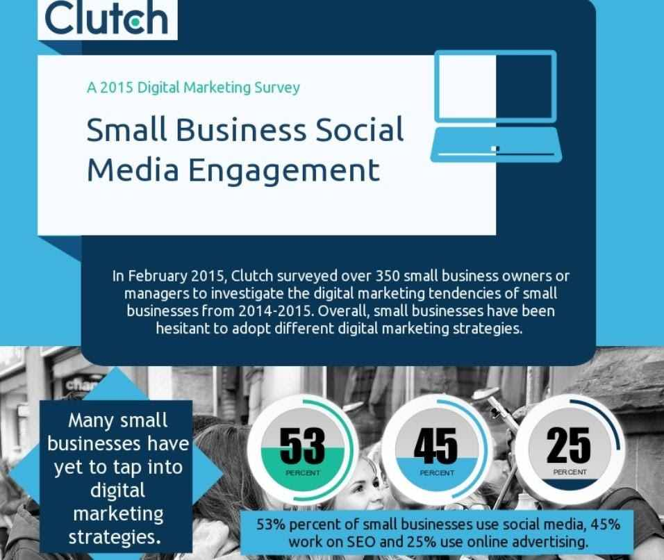 Clutch Small Business Social Media.jpg