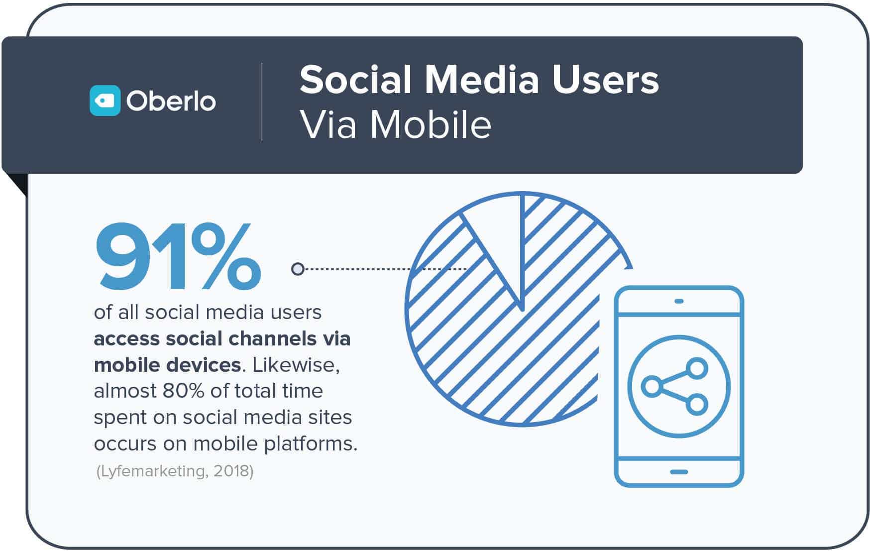 social-media-usage-mobile